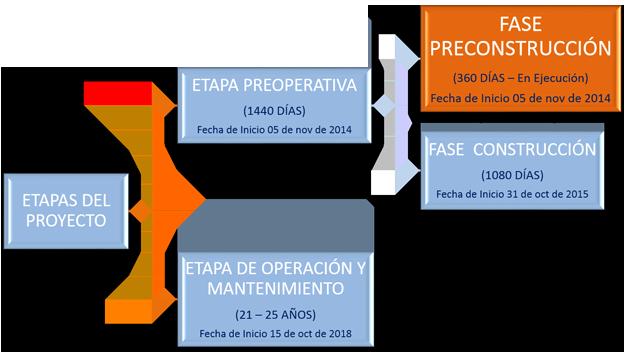 diagrama_web